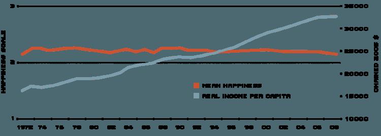 Comprar, comprar e a felicidade